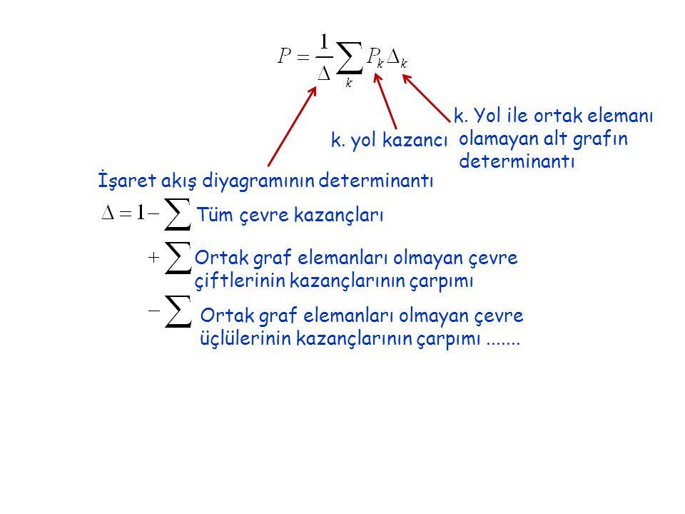 İşaret akış diyagramının determinantı