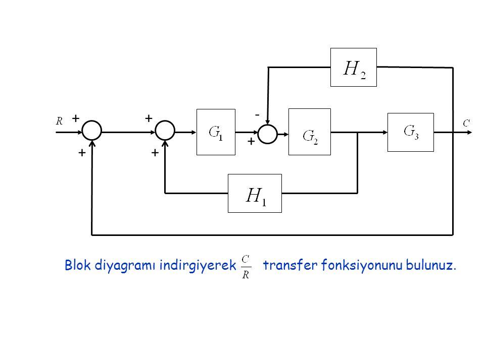 - + + + + + Blok diyagramı indirgiyerek transfer fonksiyonunu bulunuz.