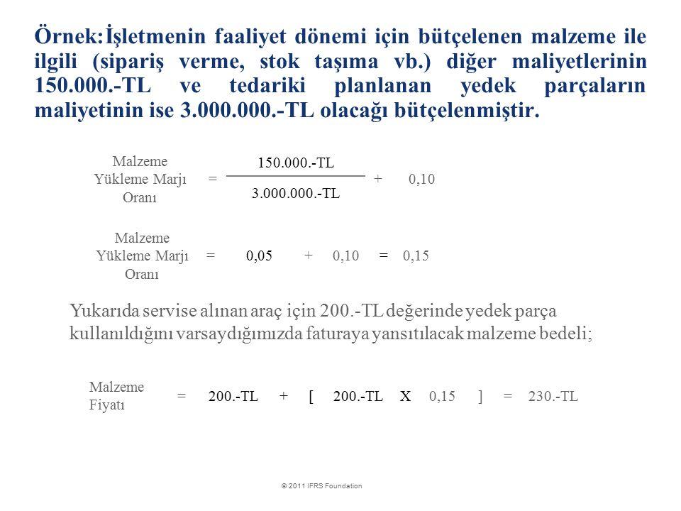 Örnek:İşletmenin faaliyet dönemi için bütçelenen malzeme ile ilgili (sipariş verme, stok taşıma vb.) diğer maliyetlerinin 150.000.-TL ve tedariki planlanan yedek parçaların maliyetinin ise 3.000.000.-TL olacağı bütçelenmiştir.
