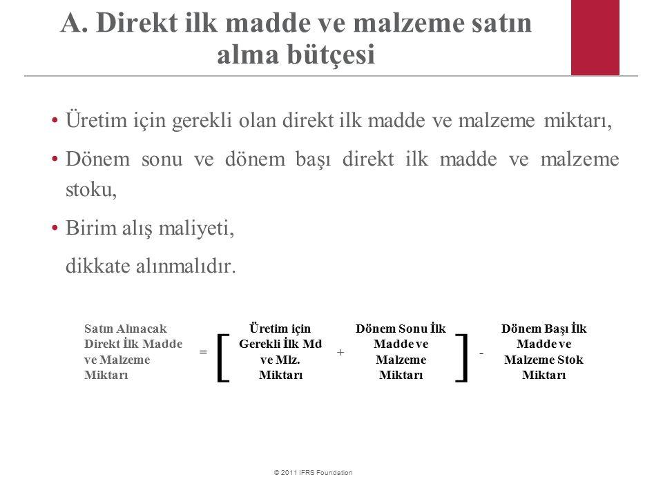 A. Direkt ilk madde ve malzeme satın alma bütçesi