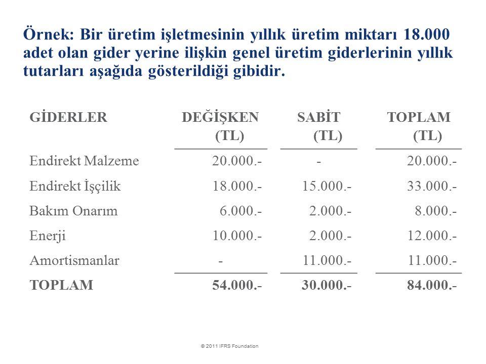 Örnek: Bir üretim işletmesinin yıllık üretim miktarı 18