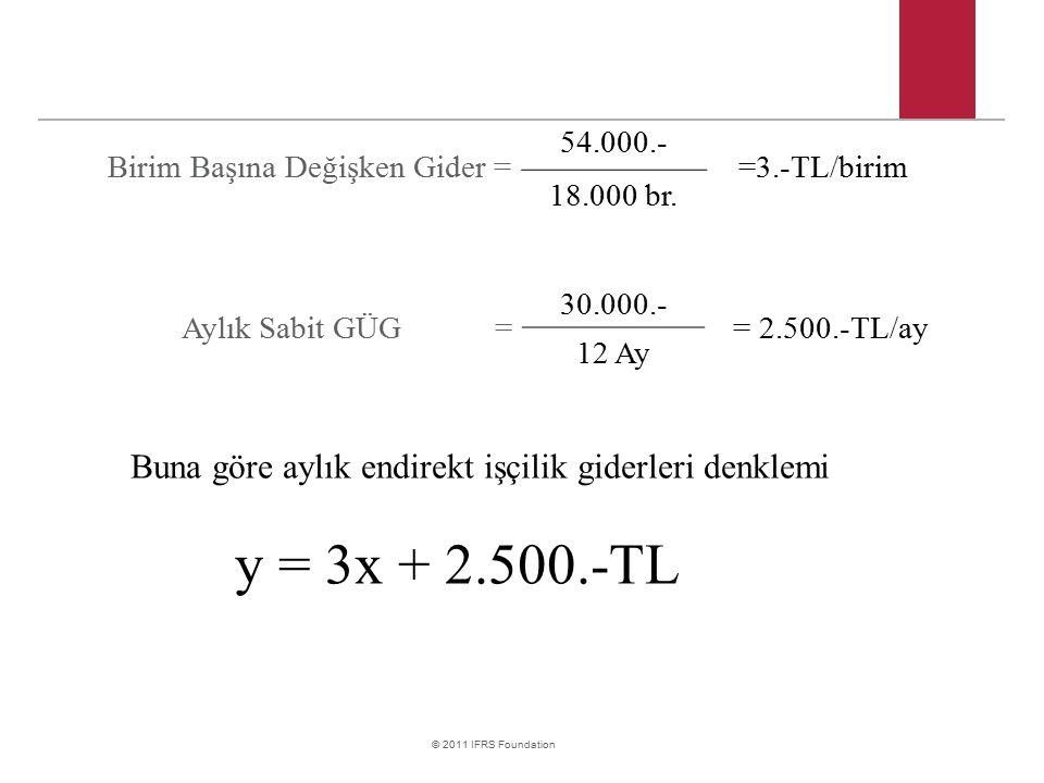 Buna göre aylık endirekt işçilik giderleri denklemi y = 3x + 2.500.-TL