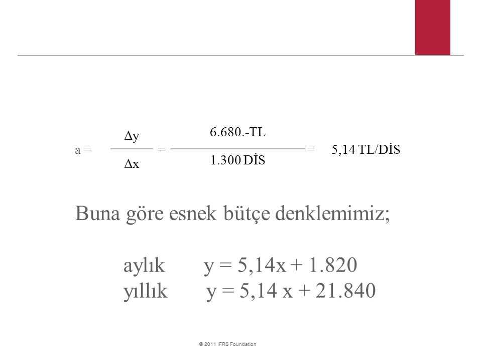 Buna göre esnek bütçe denklemimiz; aylık y = 5,14x + 1.820