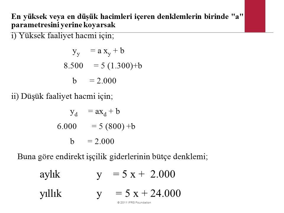 yıllık y = 5 x + 24.000 i) Yüksek faaliyet hacmi için; yy = a xy + b