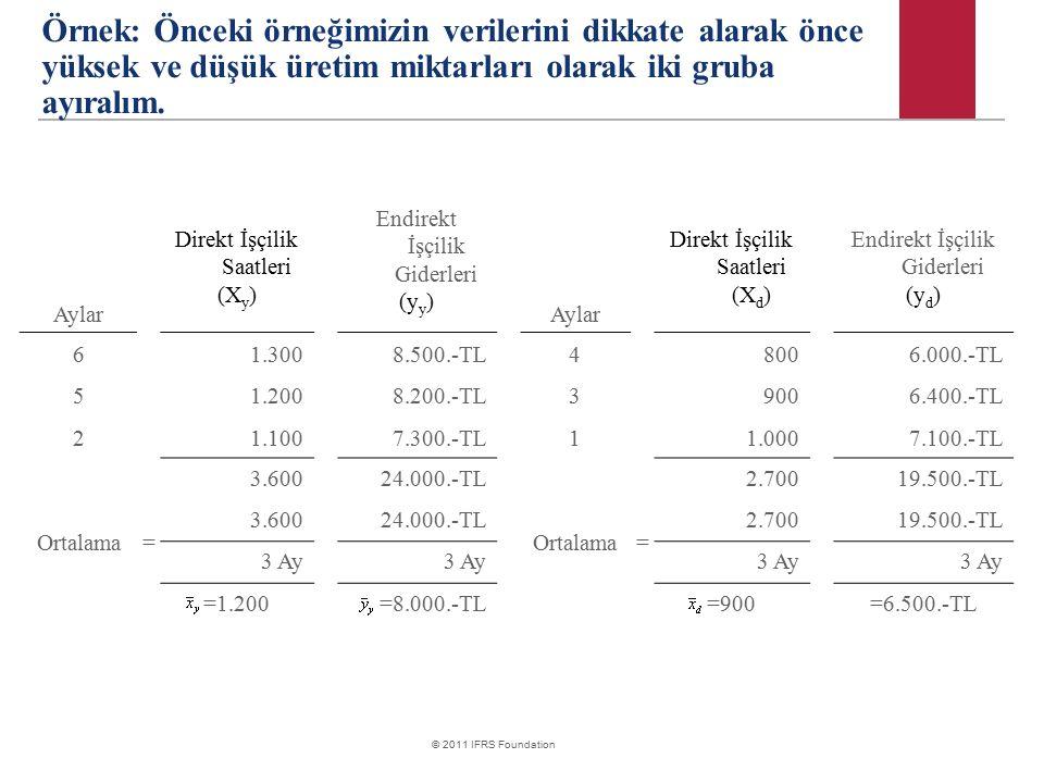 Örnek: Önceki örneğimizin verilerini dikkate alarak önce yüksek ve düşük üretim miktarları olarak iki gruba ayıralım.