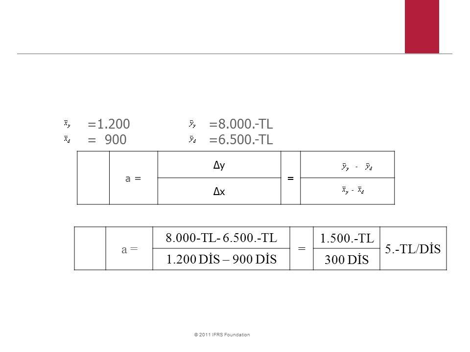 =1.200 =8.000.-TL = 900 =6.500.-TL a = 8.000-TL- 6.500.-TL = 1.500.-TL