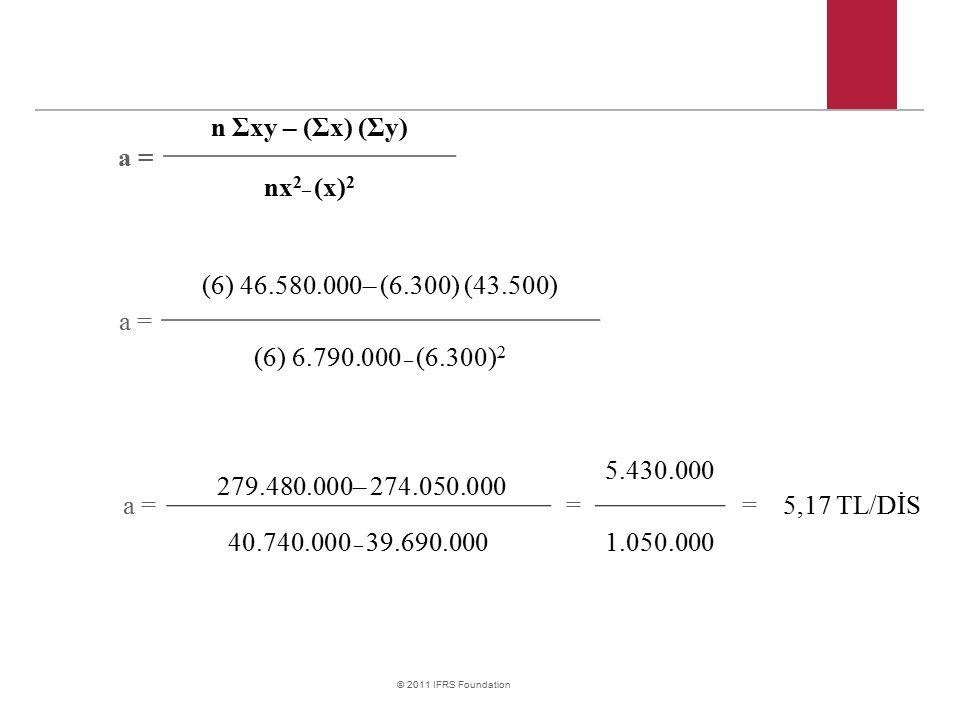 a = n Σxy – (Σx) (Σy) nx2_ (x)2. a = (6) 46.580.000– (6.300) (43.500) (6) 6.790.000 _ (6.300)2.