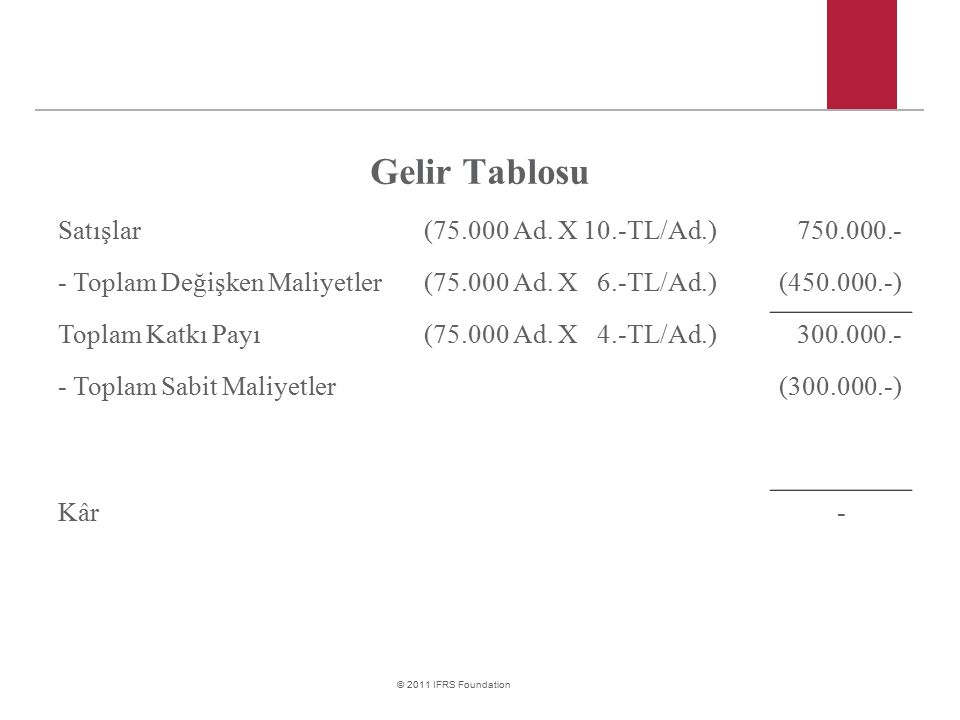 Gelir Tablosu Satışlar (75.000 Ad. X 10.-TL/Ad.) 750.000.-