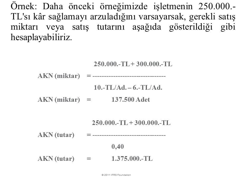 Örnek: Daha önceki örneğimizde işletmenin 250. 000