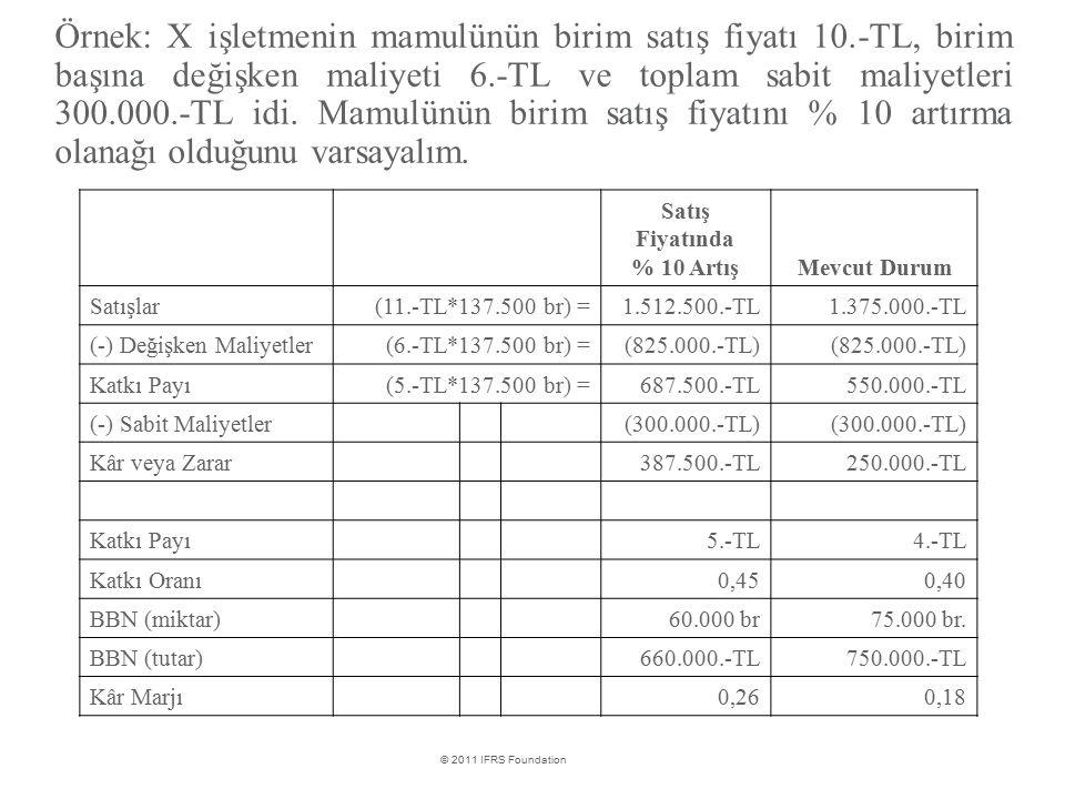 Örnek: X işletmenin mamulünün birim satış fiyatı 10