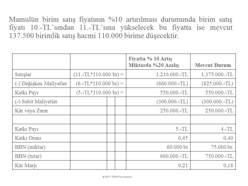 Mamulün birim satış fiyatının %10 artırılması durumunda birim satış fiyatı 10.-TL'sından 11.-TL'sına yükselecek bu fiyatta ise mevcut 137.500 birimlik satış hacmi 110.000 birime düşecektir.