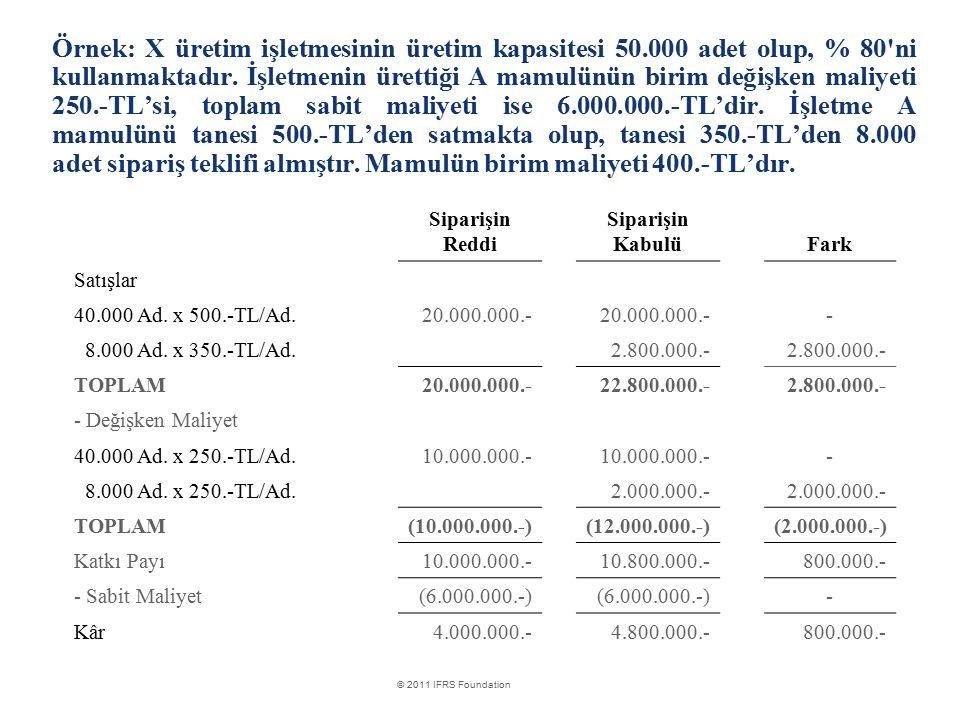 Örnek: X üretim işletmesinin üretim kapasitesi 50