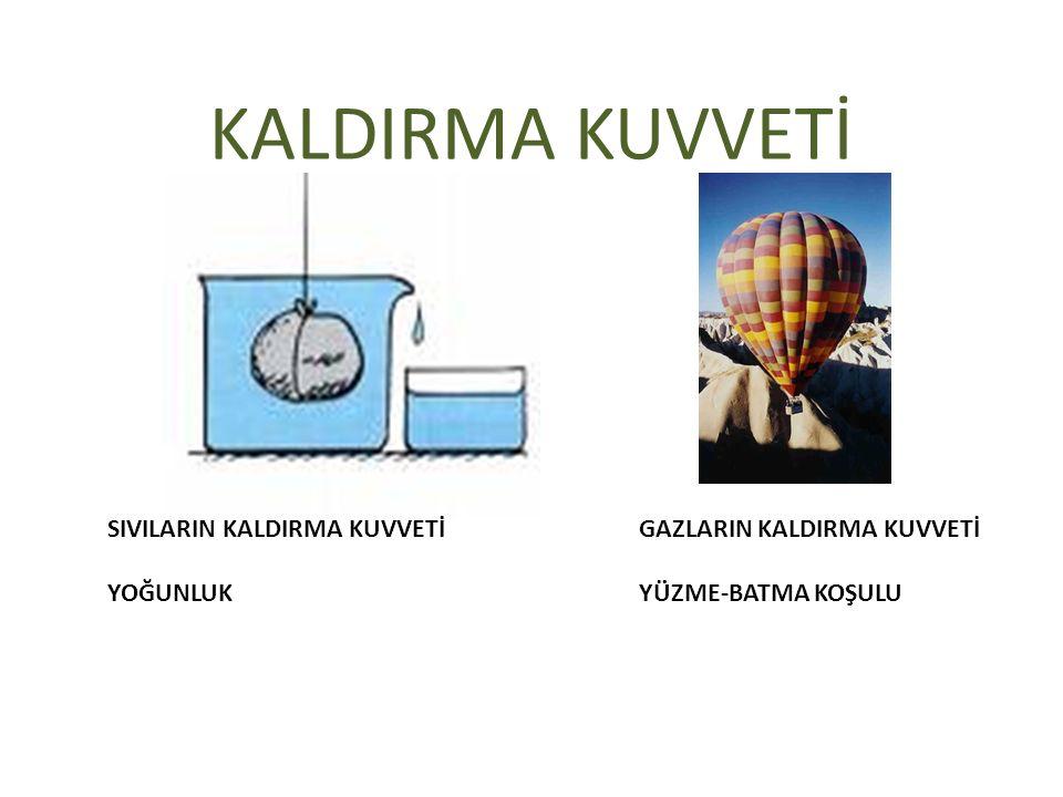 KALDIRMA KUVVETİ SIVILARIN KALDIRMA KUVVETİ GAZLARIN KALDIRMA KUVVETİ