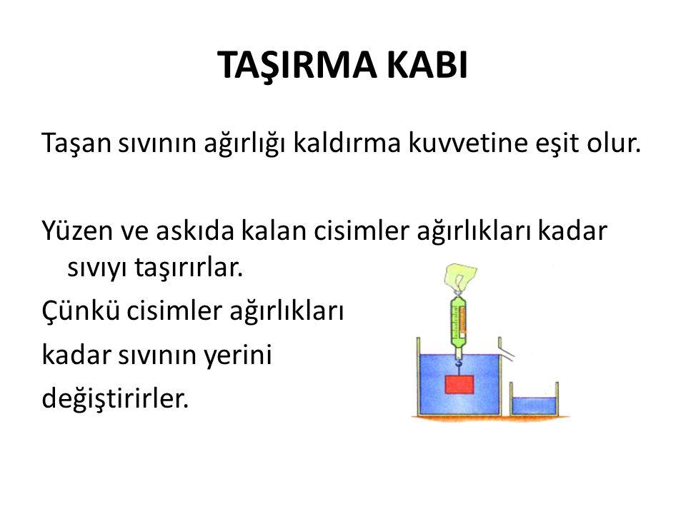 TAŞIRMA KABI