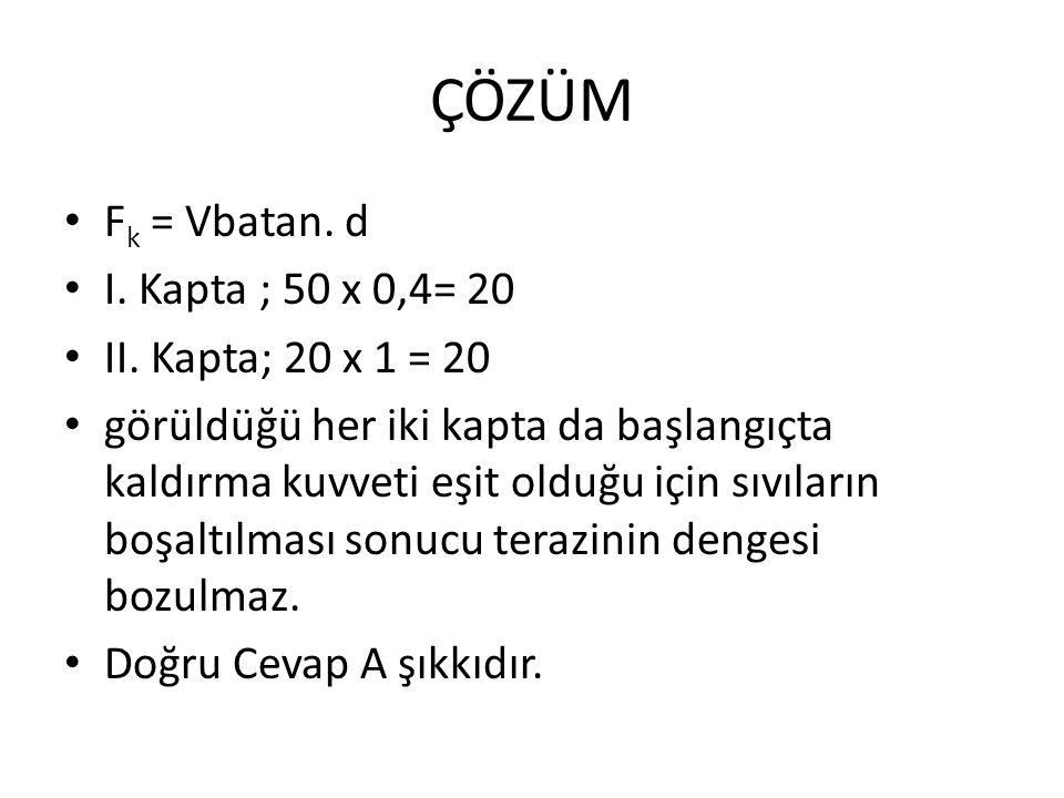 ÇÖZÜM Fk = Vbatan. d I. Kapta ; 50 x 0,4= 20 II. Kapta; 20 x 1 = 20
