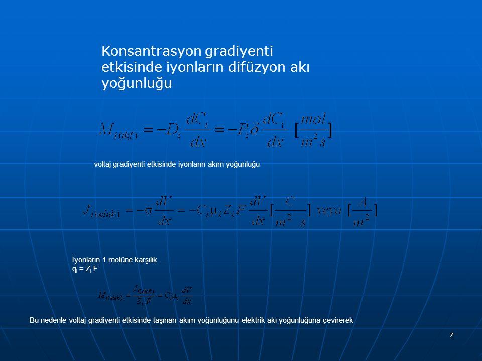 Konsantrasyon gradiyenti etkisinde iyonların difüzyon akı yoğunluğu