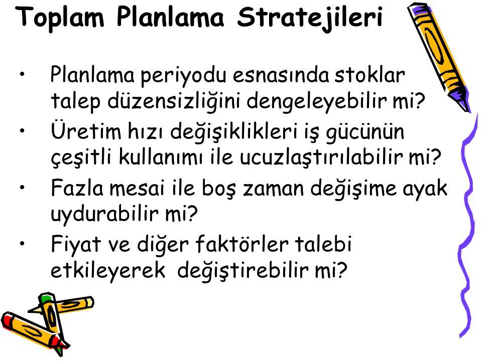 Toplam Planlama Stratejileri