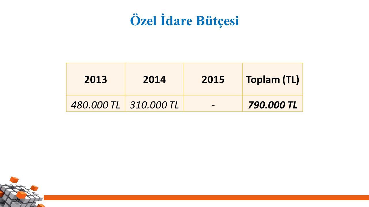 Özel İdare Bütçesi 2013 2014 2015 Toplam (TL) 480.000 TL 310.000 TL -