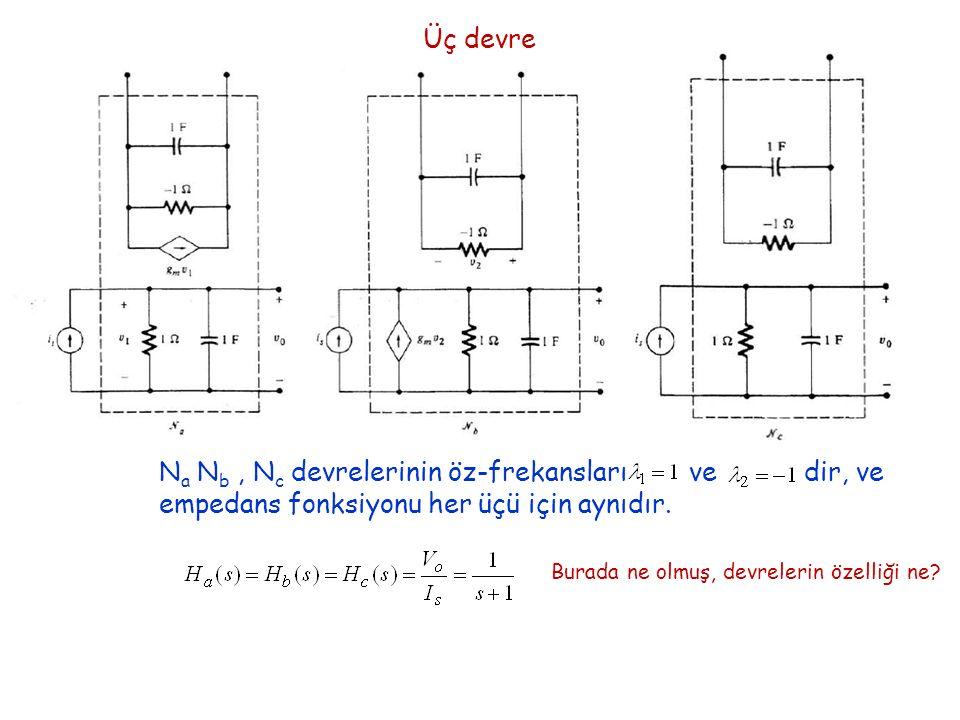 Üç devre Na Nb , Nc devrelerinin öz-frekansları ve dir, ve. empedans fonksiyonu her üçü için aynıdır.