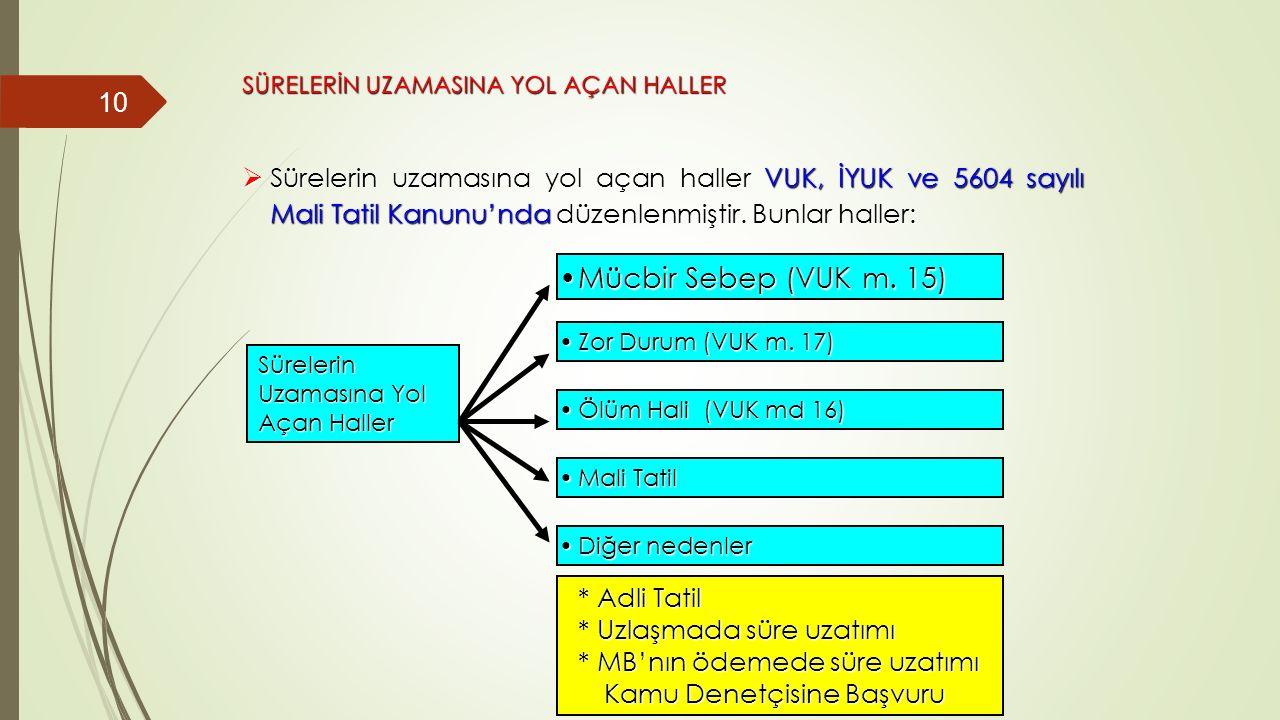 Doç.Dr. Adnan GERÇEK SÜRELERİN UZAMASINA YOL AÇAN HALLER.