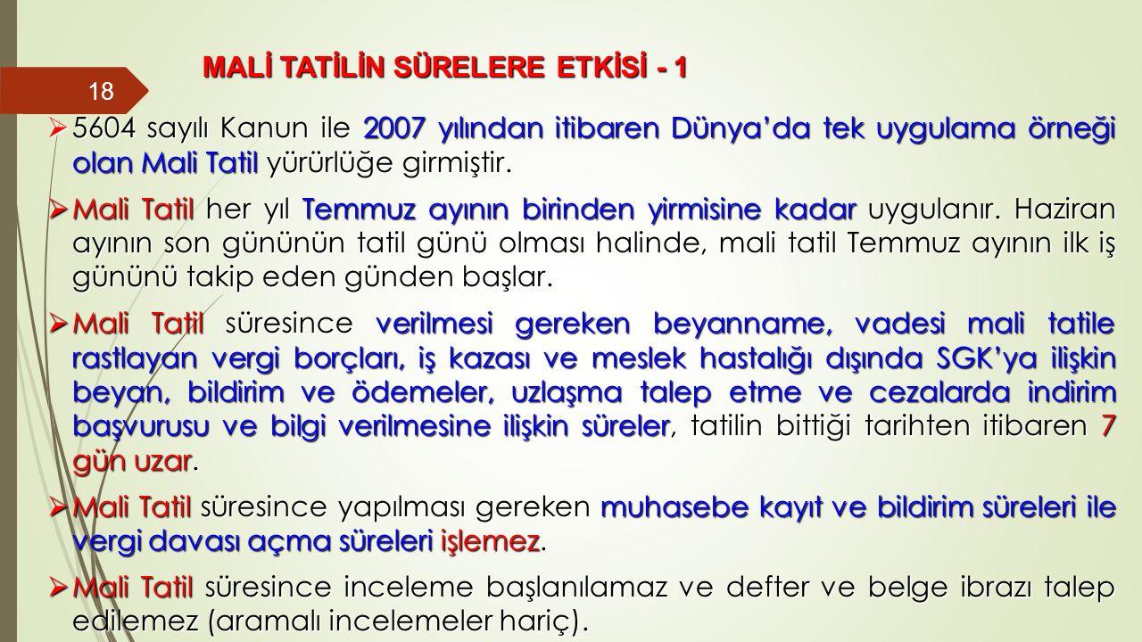 MALİ TATİLİN SÜRELERE ETKİSİ - 1