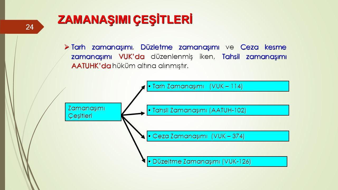 Doç.Dr. Adnan GERÇEK ZAMANAŞIMI ÇEŞİTLERİ.