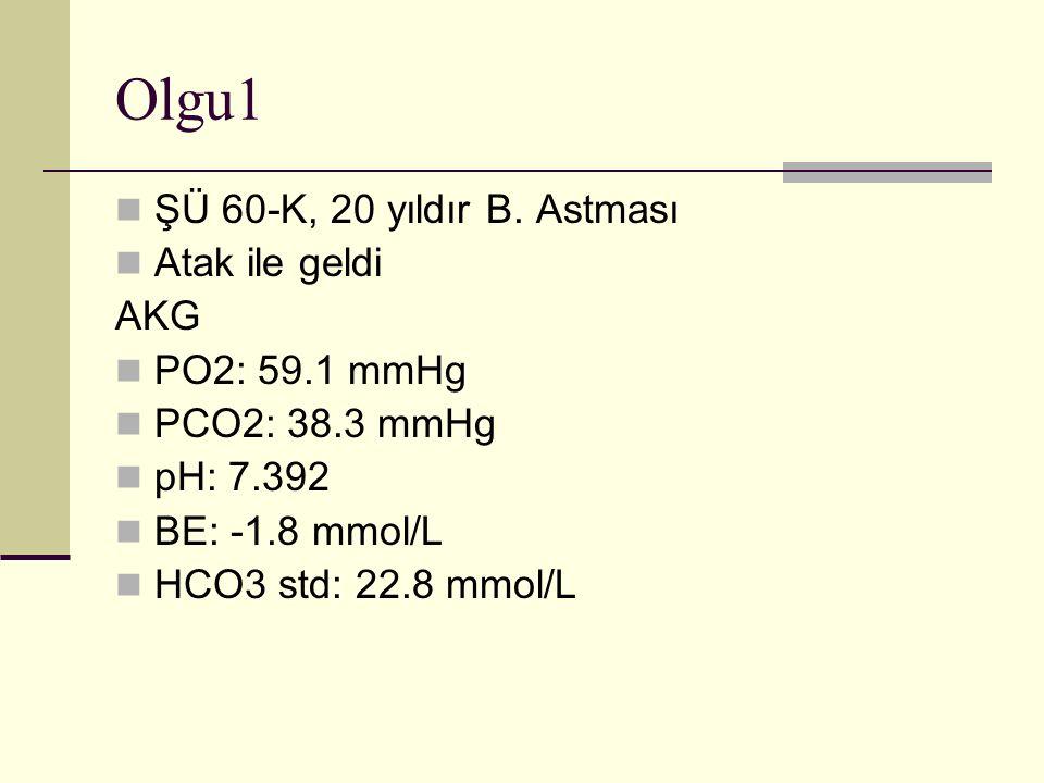 Olgu1 ŞÜ 60-K, 20 yıldır B. Astması Atak ile geldi AKG PO2: 59.1 mmHg