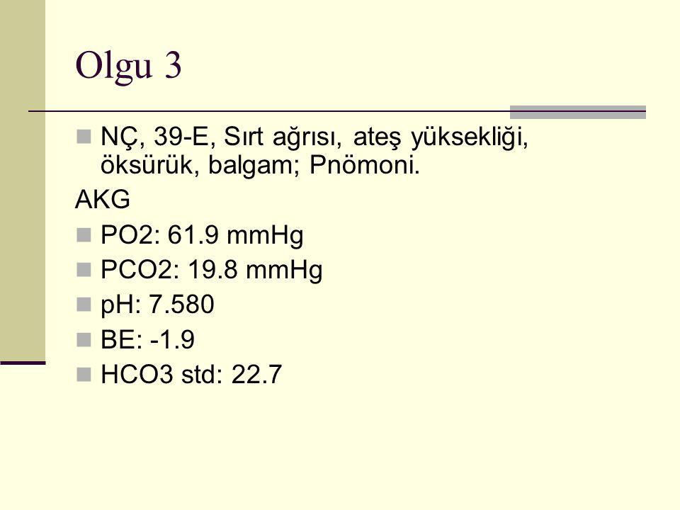 Olgu 3 NÇ, 39-E, Sırt ağrısı, ateş yüksekliği, öksürük, balgam; Pnömoni. AKG. PO2: 61.9 mmHg. PCO2: 19.8 mmHg.