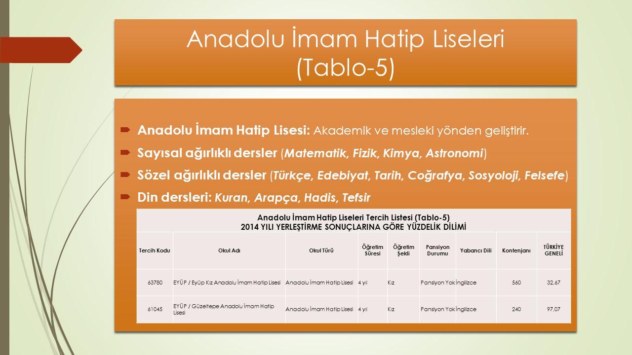 Anadolu İmam Hatip Liseleri (Tablo-5)