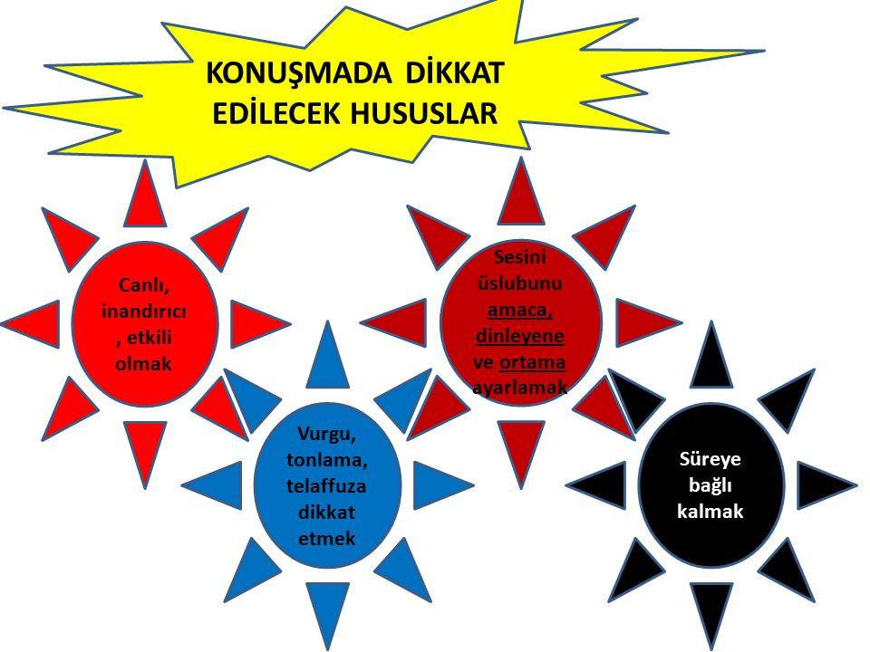 KONUŞMADA DİKKAT EDİLECEK HUSUSLAR