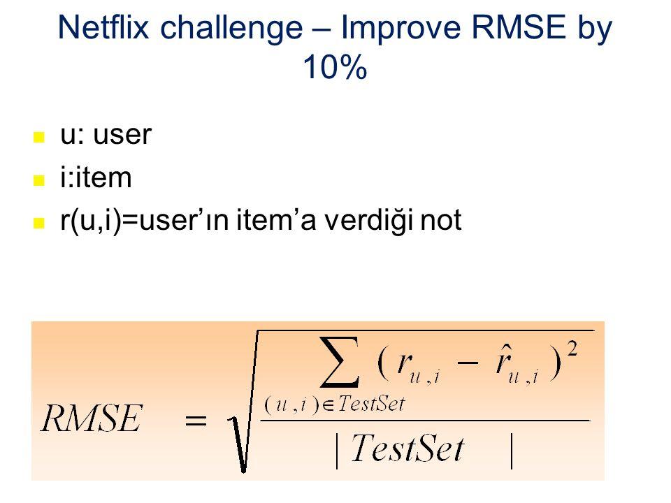 Netflix challenge – Improve RMSE by 10%