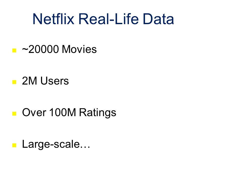 Netflix Real-Life Data