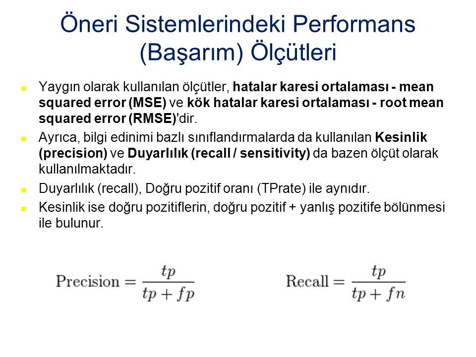 Öneri Sistemlerindeki Performans (Başarım) Ölçütleri