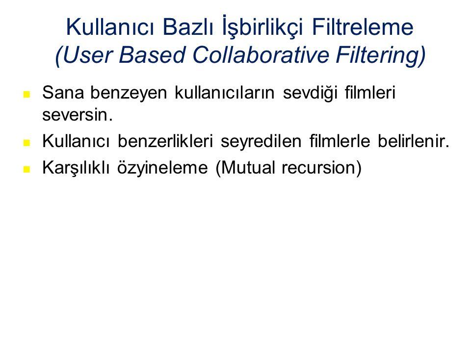 Kullanıcı Bazlı İşbirlikçi Filtreleme (User Based Collaborative Filtering)