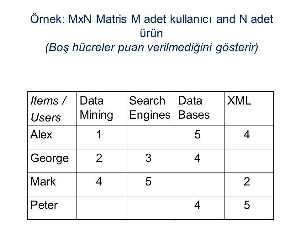 Örnek: MxN Matris M adet kullanıcı and N adet ürün (Boş hücreler puan verilmediğini gösterir)