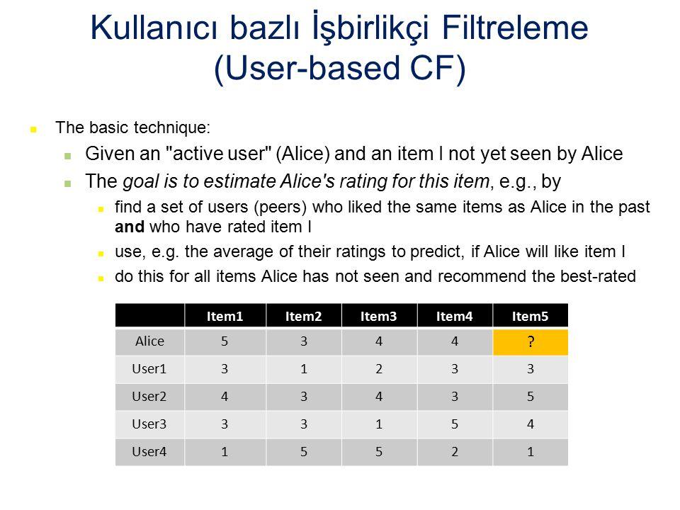 Kullanıcı bazlı İşbirlikçi Filtreleme (User-based CF)