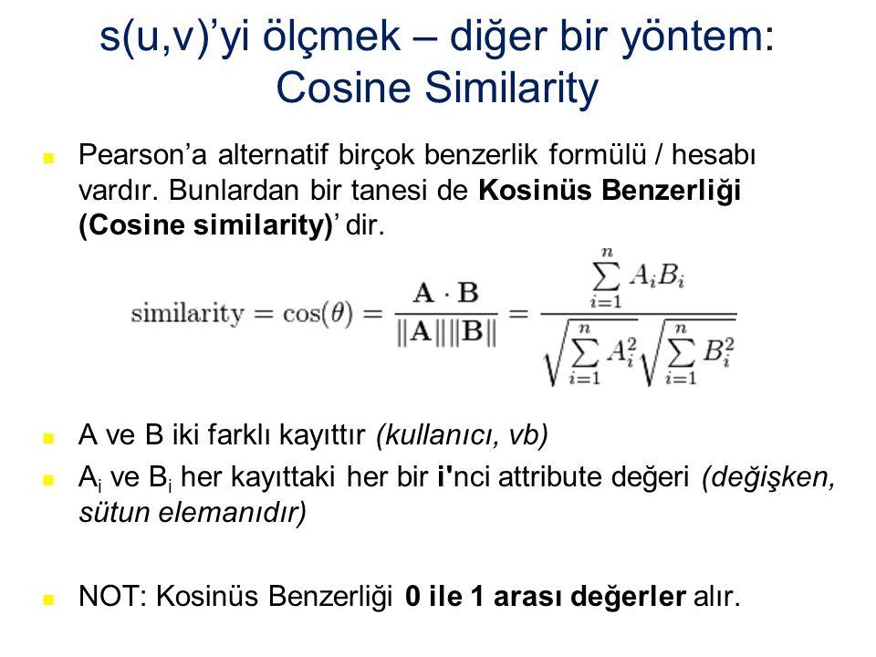s(u,v)'yi ölçmek – diğer bir yöntem: Cosine Similarity