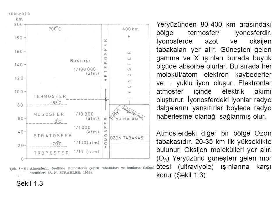 Yeryüzünden 80-400 km arasındaki bölge termosfer/ iyonosferdir