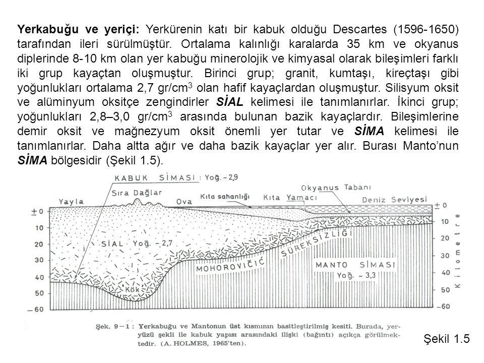 Yerkabuğu ve yeriçi: Yerkürenin katı bir kabuk olduğu Descartes (1596-1650) tarafından ileri sürülmüştür. Ortalama kalınlığı karalarda 35 km ve okyanus diplerinde 8-10 km olan yer kabuğu minerolojik ve kimyasal olarak bileşimleri farklı iki grup kayaçtan oluşmuştur. Birinci grup; granit, kumtaşı, kireçtaşı gibi yoğunlukları ortalama 2,7 gr/cm3 olan hafif kayaçlardan oluşmuştur. Silisyum oksit ve alüminyum oksitçe zengindirler SİAL kelimesi ile tanımlanırlar. İkinci grup; yoğunlukları 2,8–3,0 gr/cm3 arasında bulunan bazik kayaçlardır. Bileşimlerine demir oksit ve mağnezyum oksit önemli yer tutar ve SİMA kelimesi ile tanımlanırlar. Daha altta ağır ve daha bazik kayaçlar yer alır. Burası Manto'nun SİMA bölgesidir (Şekil 1.5).