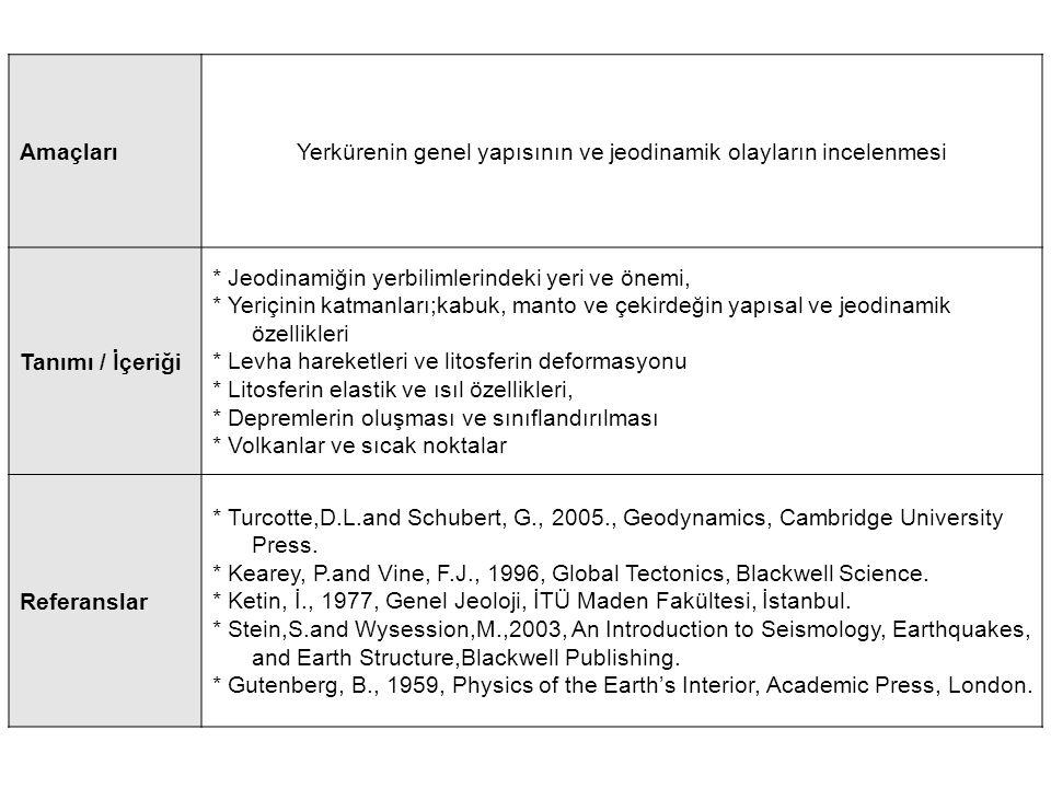Yerkürenin genel yapısının ve jeodinamik olayların incelenmesi