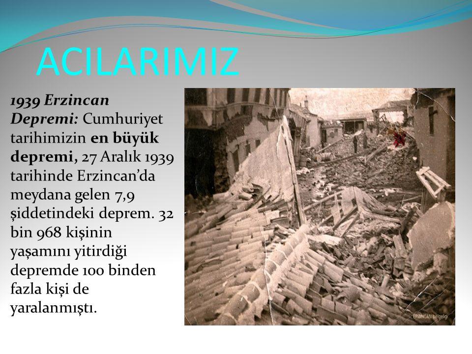 ACILARIMIZ