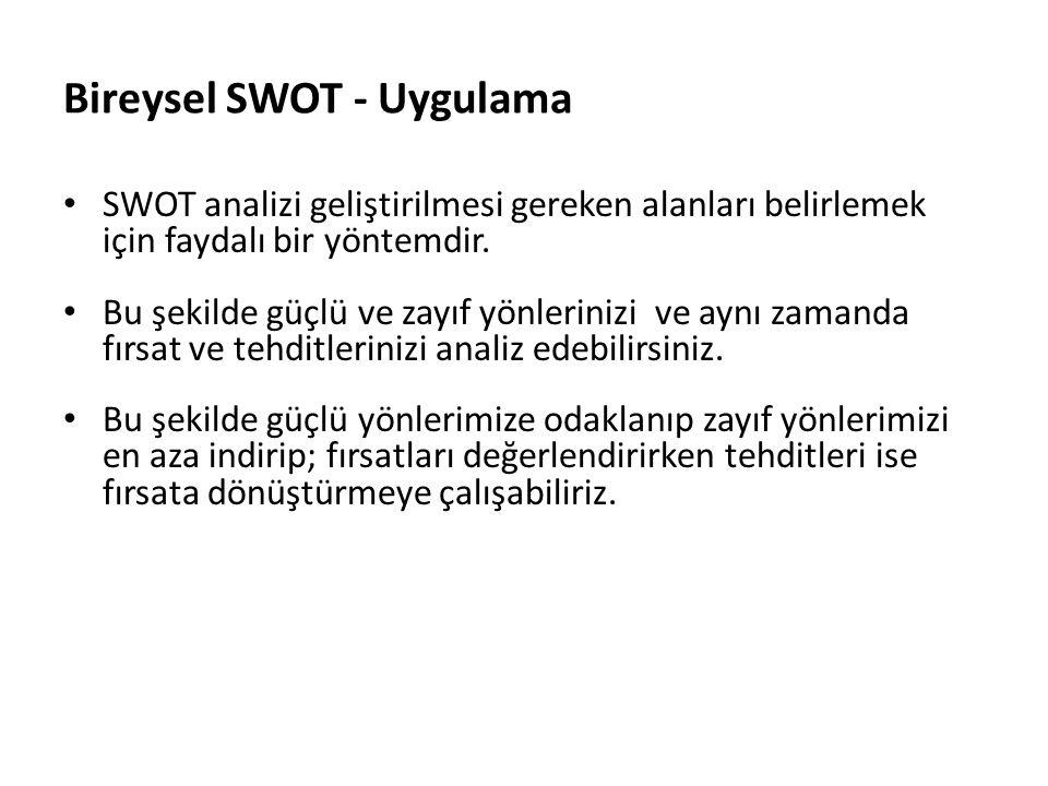 Bireysel SWOT - Uygulama