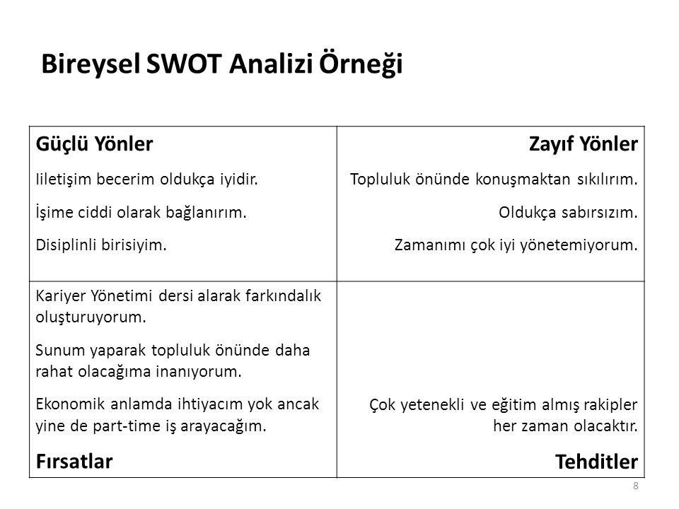 Bireysel SWOT Analizi Örneği