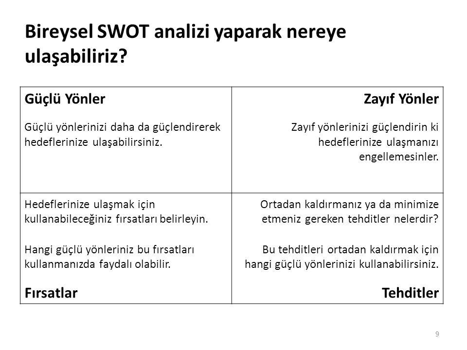 Bireysel SWOT analizi yaparak nereye ulaşabiliriz