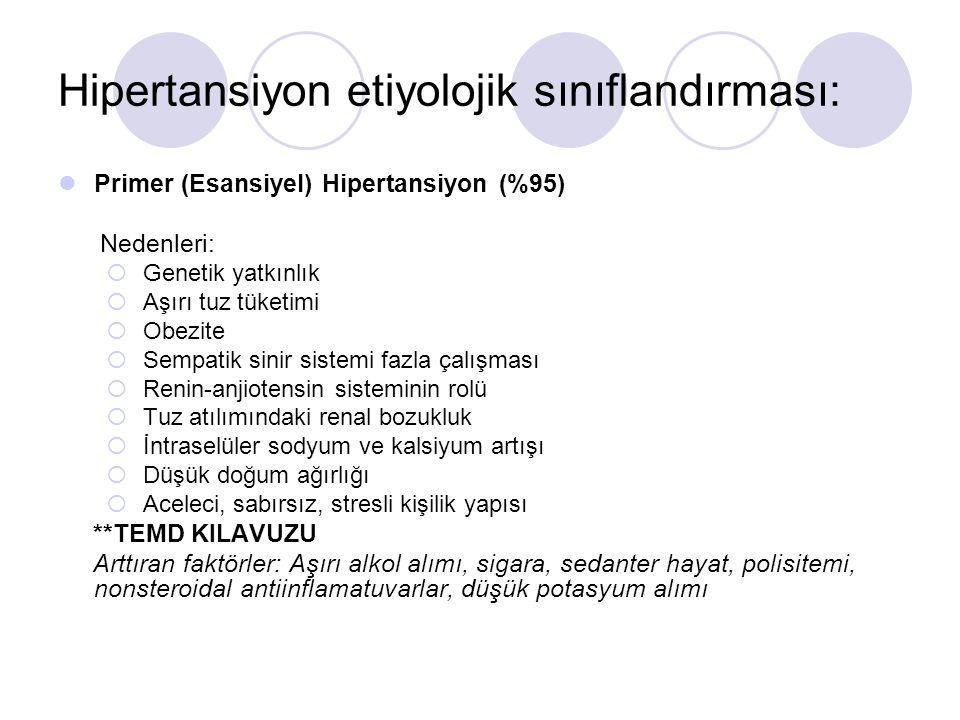 Hipertansiyon etiyolojik sınıflandırması: