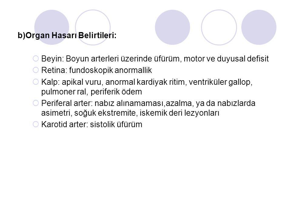 b)Organ Hasarı Belirtileri: