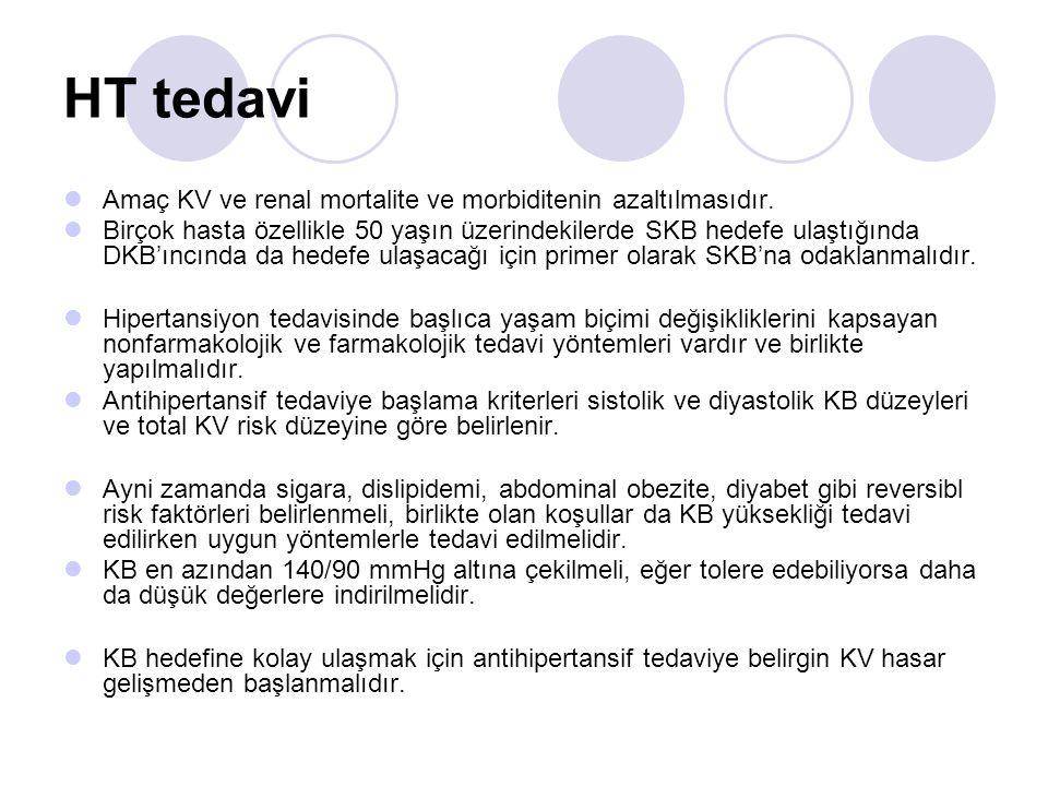 HT tedavi Amaç KV ve renal mortalite ve morbiditenin azaltılmasıdır.