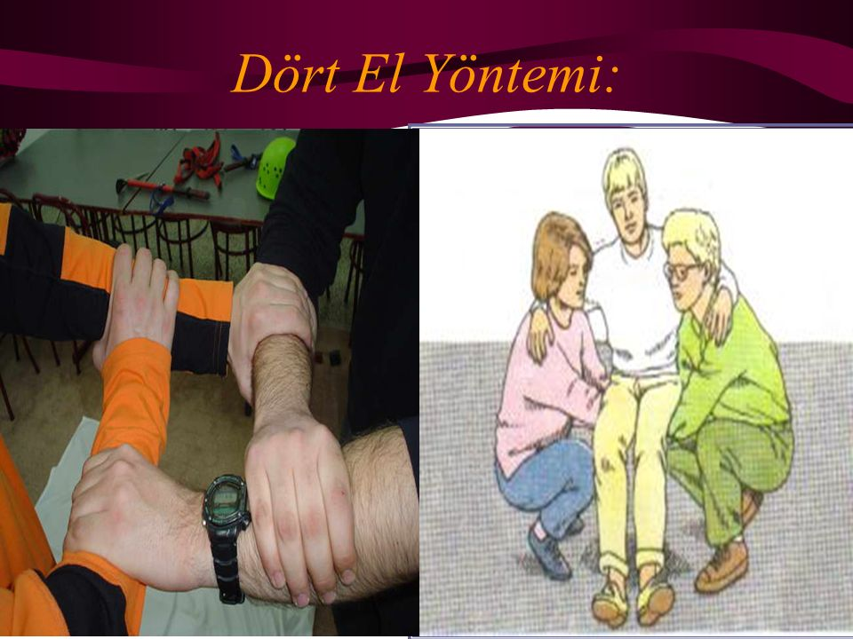 Dört El Yöntemi: