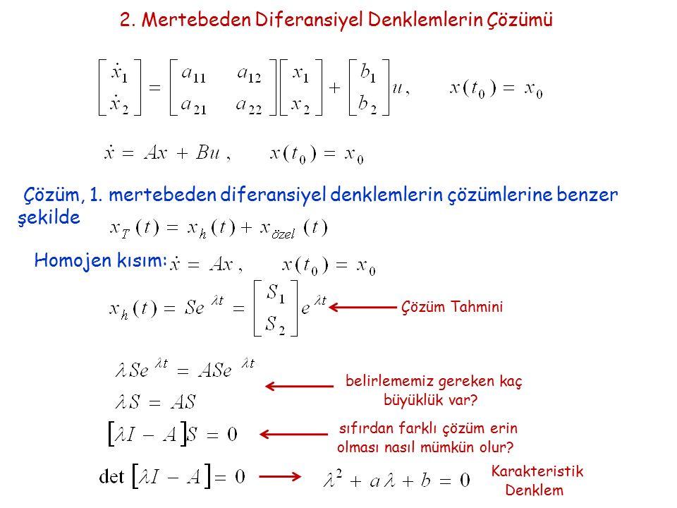 2. Mertebeden Diferansiyel Denklemlerin Çözümü