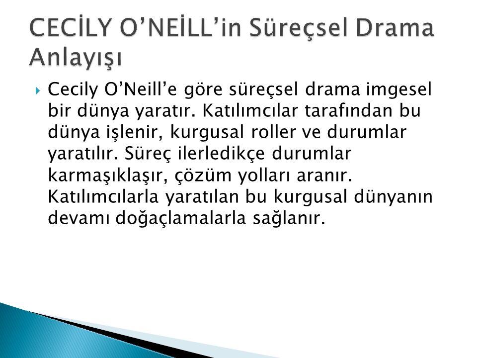 CECİLY O'NEİLL'in Süreçsel Drama Anlayışı